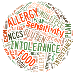 Allergy image for website